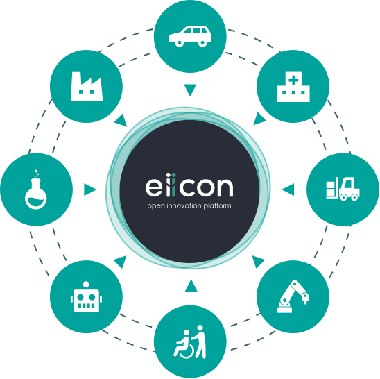 eiicon_about